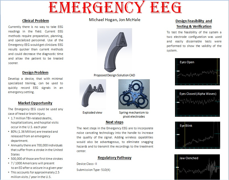 Emergency EEG Poster